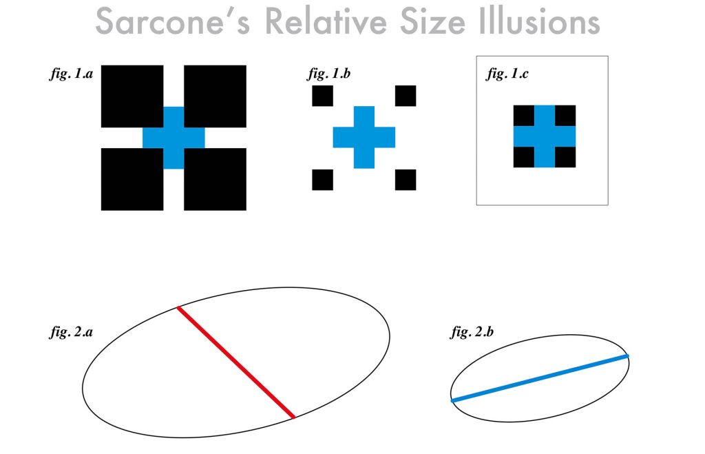Sarcone Relative Size Illusions