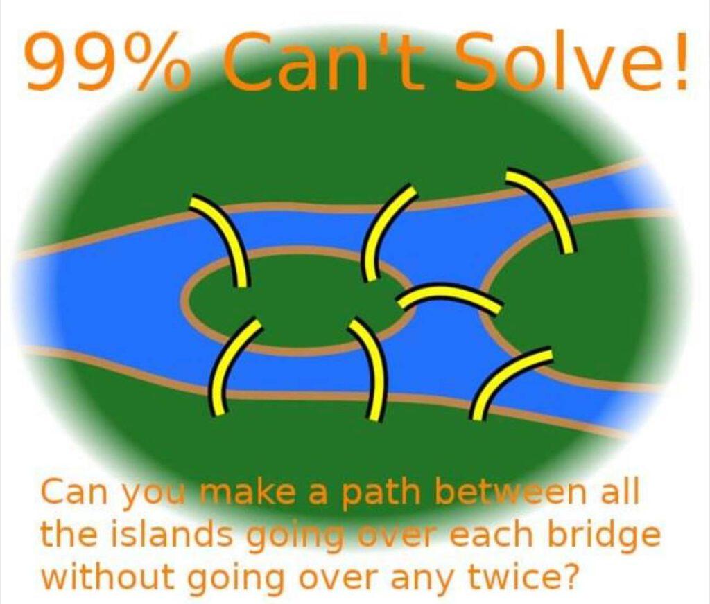 Verrückte Brücken